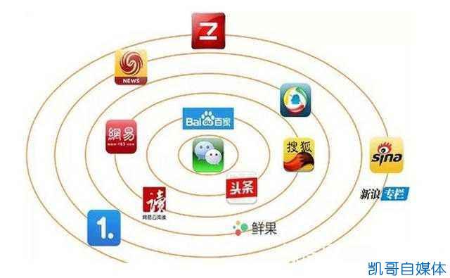 自媒体平台.jpg